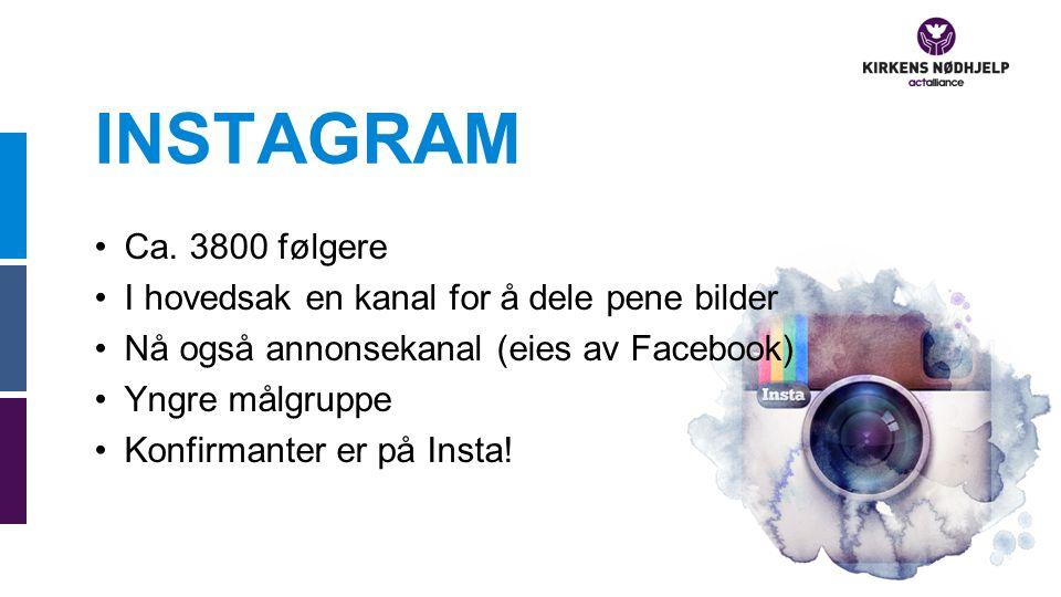 INSTAGRAM Ca. 3800 følgere I hovedsak en kanal for å dele pene bilder Nå også annonsekanal (eies av Facebook) Yngre målgruppe Konfirmanter er på Insta