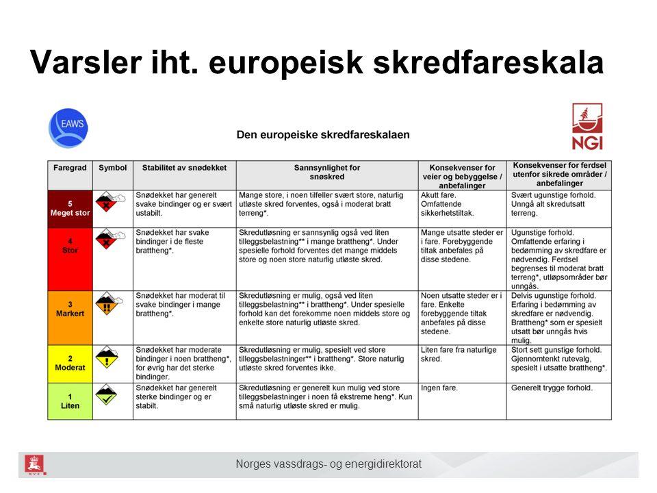 Norges vassdrags- og energidirektorat Hva er det vi egentlig skal vurdere.