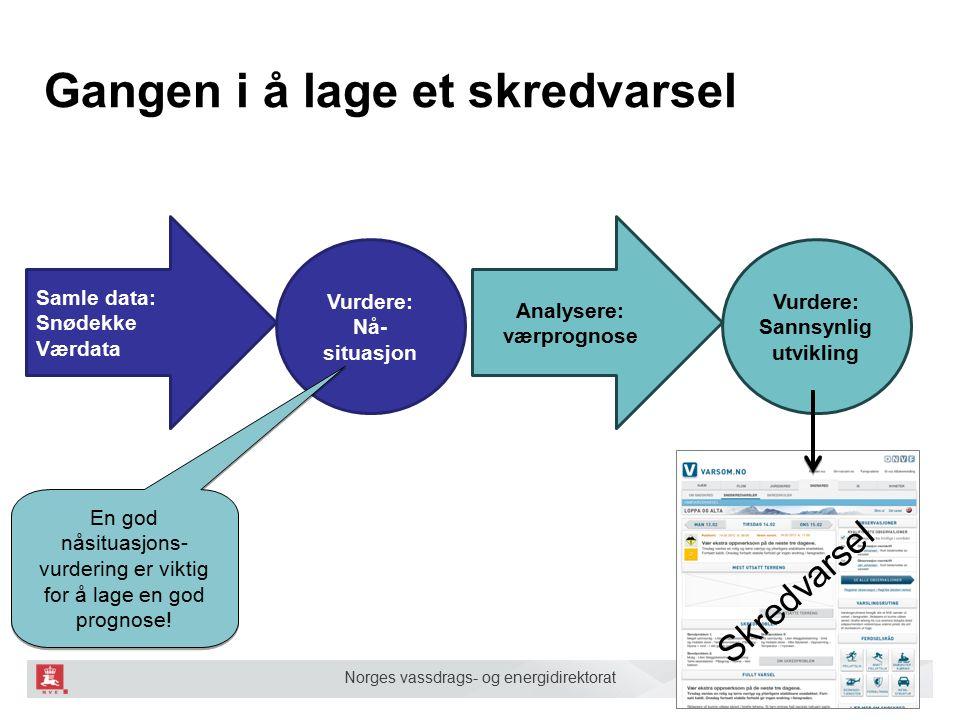 Norges vassdrags- og energidirektorat Navigering fram og tilbake i tid (i tillegg historikk) Navigering fram og tilbake i tid (i tillegg historikk) Alltid tilgang til de ferskeste observasjonene i området.