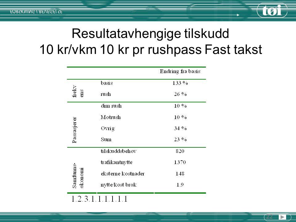 22 Resultatavhengige tilskudd 10 kr/vkm 10 kr pr rushpass Fast takst