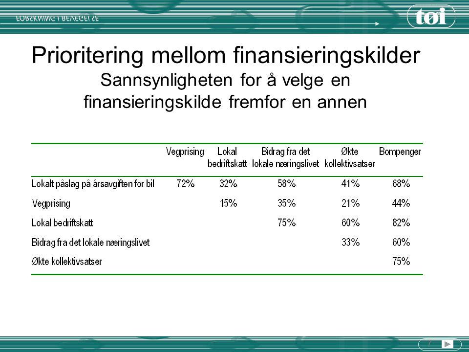 7 Prioritering mellom finansieringskilder Sannsynligheten for å velge en finansieringskilde fremfor en annen