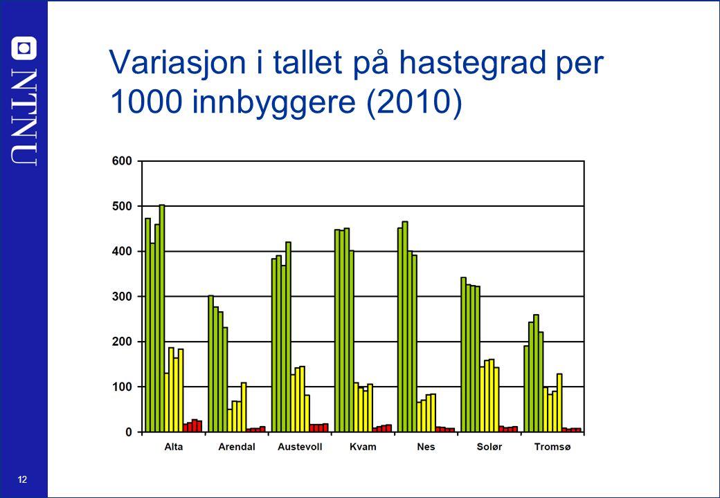 12 Variasjon i tallet på hastegrad per 1000 innbyggere (2010)