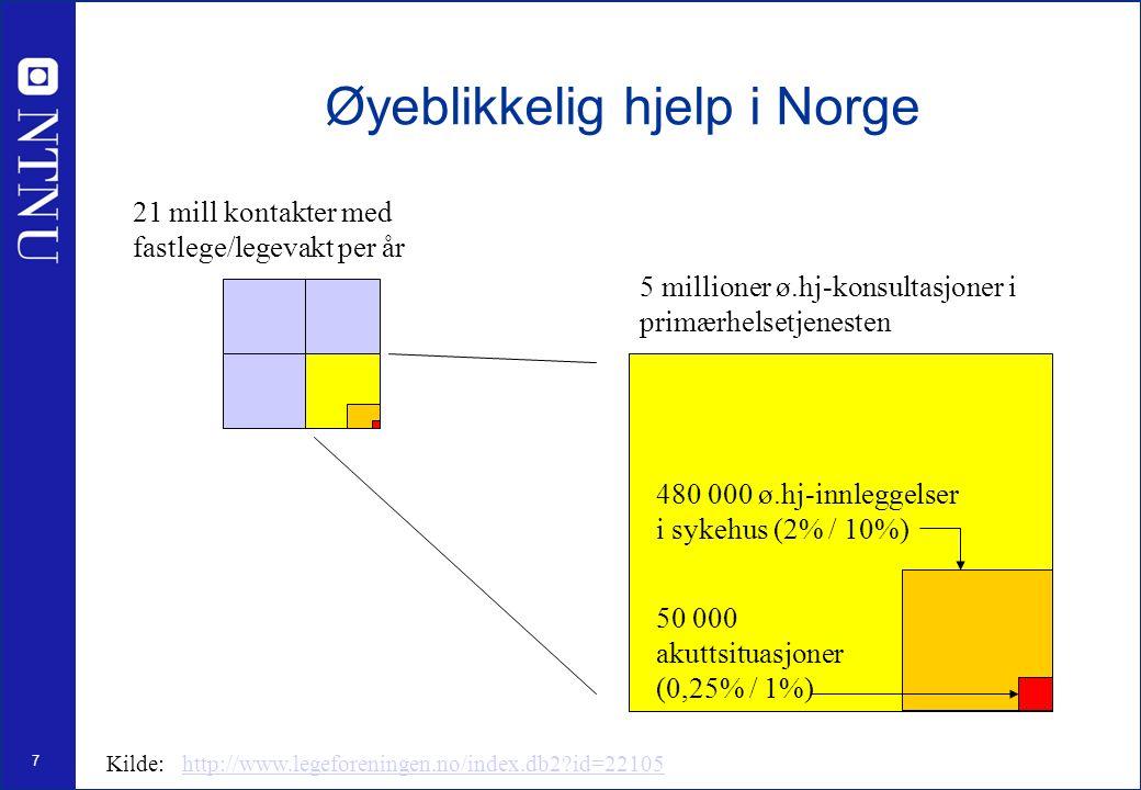 7 Øyeblikkelig hjelp i Norge 5 millioner ø.hj-konsultasjoner i primærhelsetjenesten 480 000 ø.hj-innleggelser i sykehus (2% / 10%) 50 000 akuttsituasjoner (0,25% / 1%) 21 mill kontakter med fastlege/legevakt per år Kilde: http://www.legeforeningen.no/index.db2 id=22105http://www.legeforeningen.no/index.db2 id=22105