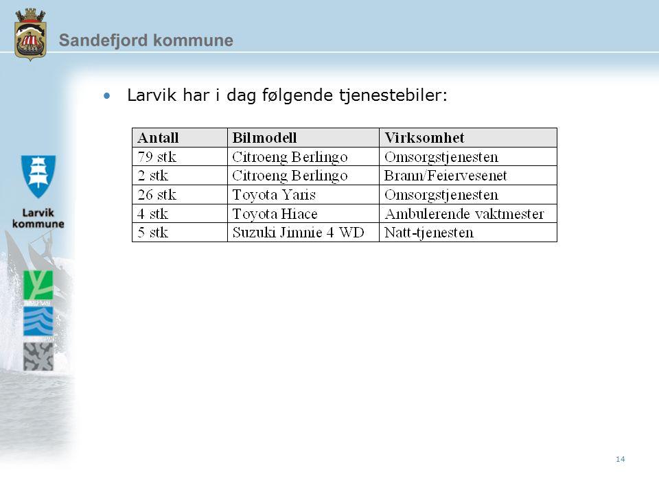 14 Larvik har i dag følgende tjenestebiler: