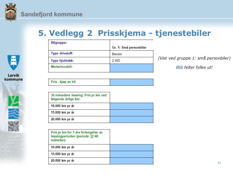61 5. Vedlegg 2 Prisskjema - tjenestebiler Bilgruppe: Gr.