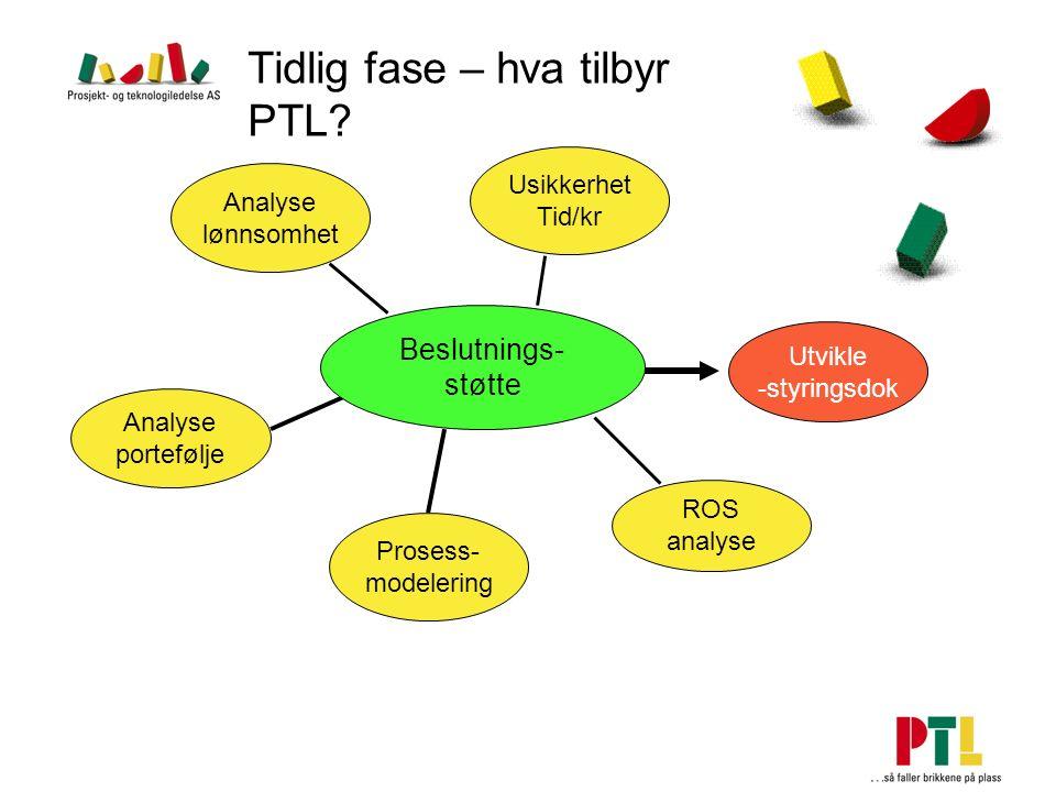 Tidlig fase – hva tilbyr PTL? Analyse portefølje ROS analyse Usikkerhet Tid/kr Prosess- modelering Analyse lønnsomhet Beslutnings- støtte Utvikle -sty