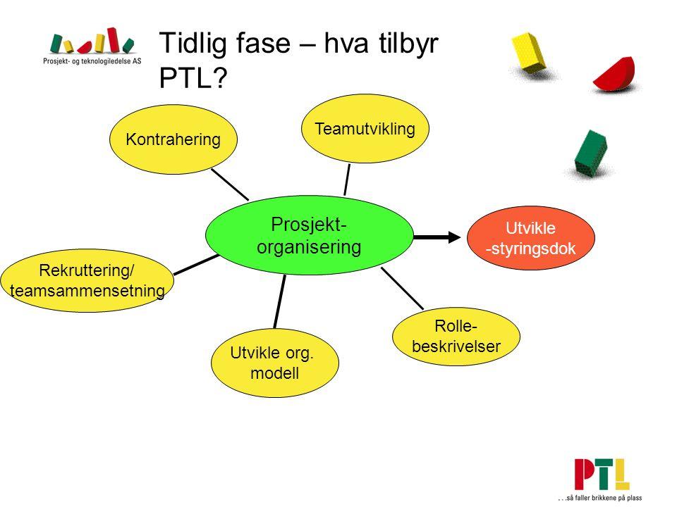 Tidlig fase – hva tilbyr PTL? Rekruttering/ teamsammensetning Rolle- beskrivelser Teamutvikling Utvikle org. modell Kontrahering Prosjekt- organiserin