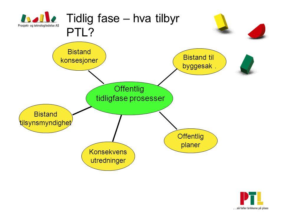 Tidlig fase – hva tilbyr PTL? Offentlig planer Bistand til byggesak. Bistand konsesjoner Bistand tilsynsmyndighet Offentlig tidligfase prosesser Konse
