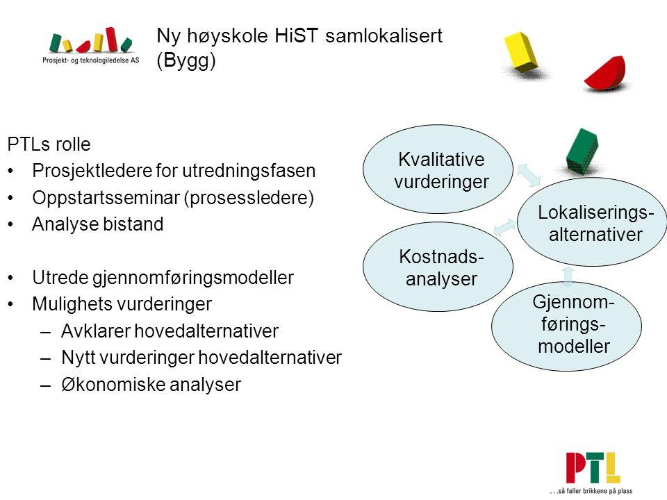 Ny høyskole HiST samlokalisert (Bygg) PTLs rolle Prosjektledere for utredningsfasen Oppstartsseminar (prosessledere) Analyse bistand Utrede gjennomfør