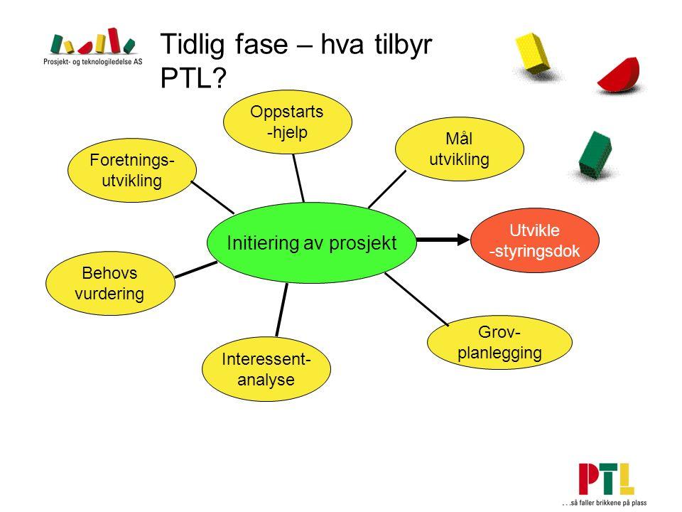 Tidlig fase – hva tilbyr PTL? Foretnings- utvikling Mål utvikling Behovs vurdering Interessent- analyse Oppstarts -hjelp Grov- planlegging Utvikle -st