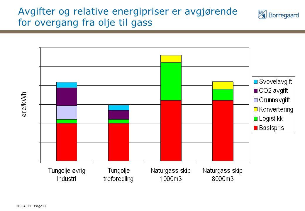 30.04.03 - Page11 Avgifter og relative energipriser er avgjørende for overgang fra olje til gass