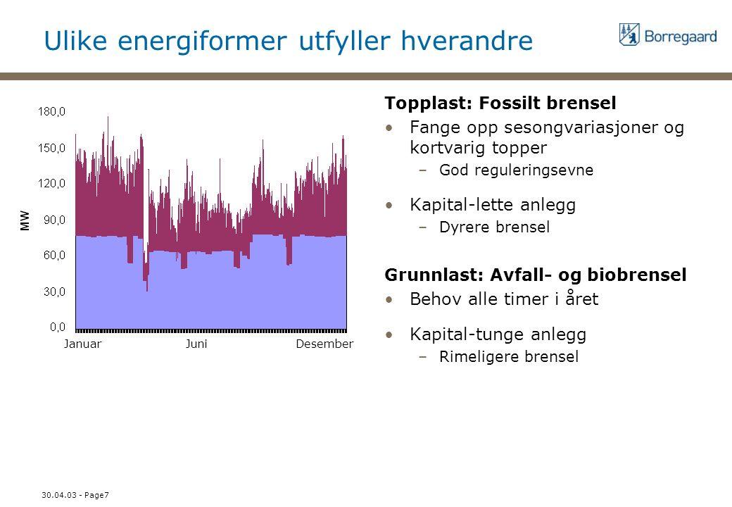 30.04.03 - Page7 Ulike energiformer utfyller hverandre Topplast: Fossilt brensel Fange opp sesongvariasjoner og kortvarig topper –God reguleringsevne