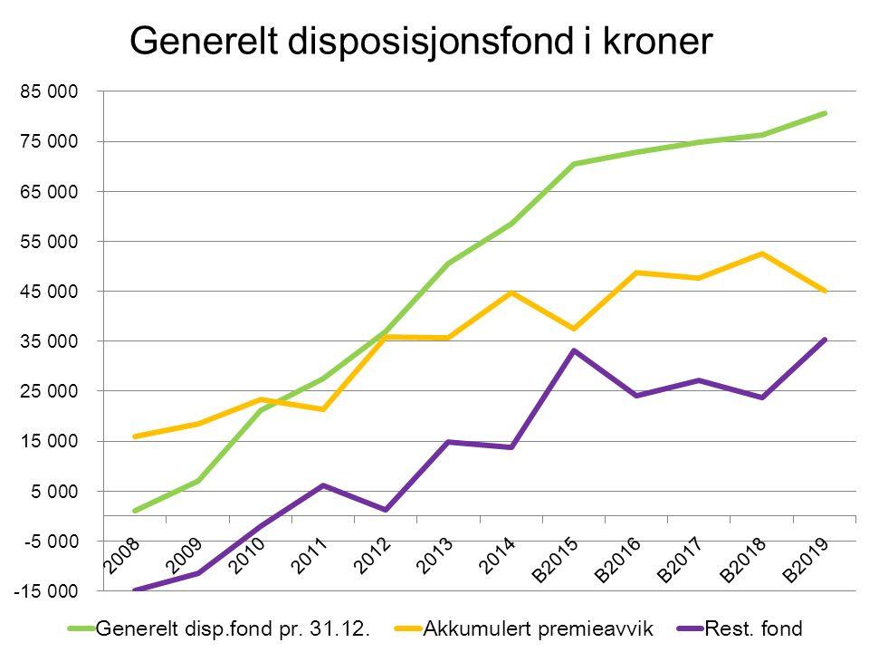 Generelt disposisjonsfond i kroner