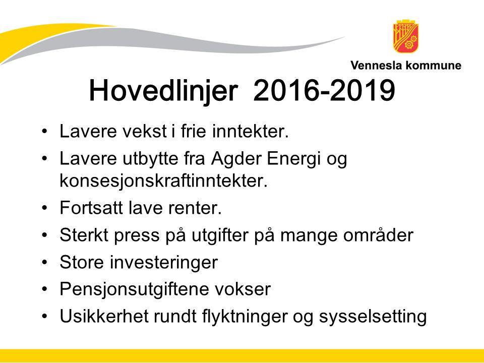 Hovedlinjer 2016-2019 Lavere vekst i frie inntekter.