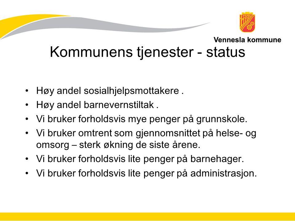 Kommunens tjenester - status Høy andel sosialhjelpsmottakere.