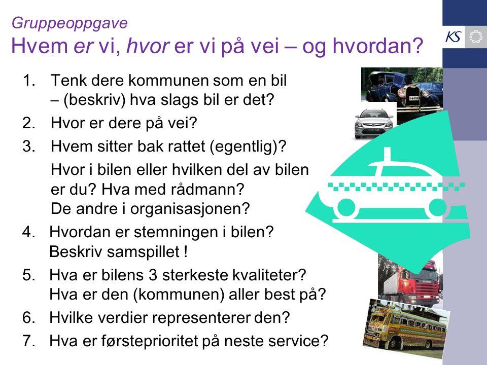 1.Tenk dere kommunen som en bil – (beskriv) hva slags bil er det? 2.Hvor er dere på vei? 3.Hvem sitter bak rattet (egentlig)? Hvor i bilen eller hvilk