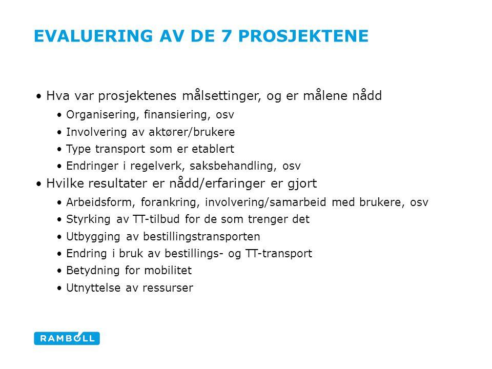 EVALUERING AV DE 7 PROSJEKTENE Content slide Hva var prosjektenes målsettinger, og er målene nådd Organisering, finansiering, osv Involvering av aktør
