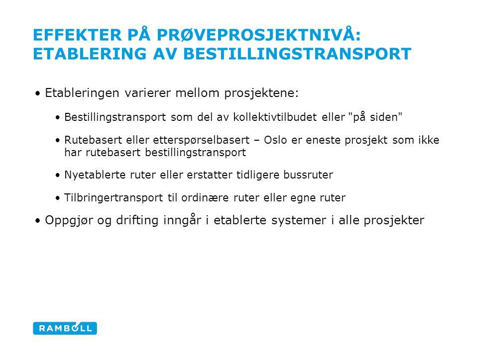 EFFEKTER PÅ PRØVEPROSJEKTNIVÅ: ETABLERING AV BESTILLINGSTRANSPORT Etableringen varierer mellom prosjektene: Bestillingstransport som del av kollektivtilbudet eller på siden Rutebasert eller etterspørselbasert – Oslo er eneste prosjekt som ikke har rutebasert bestillingstransport Nyetablerte ruter eller erstatter tidligere bussruter Tilbringertransport til ordinære ruter eller egne ruter Oppgjør og drifting inngår i etablerte systemer i alle prosjekter
