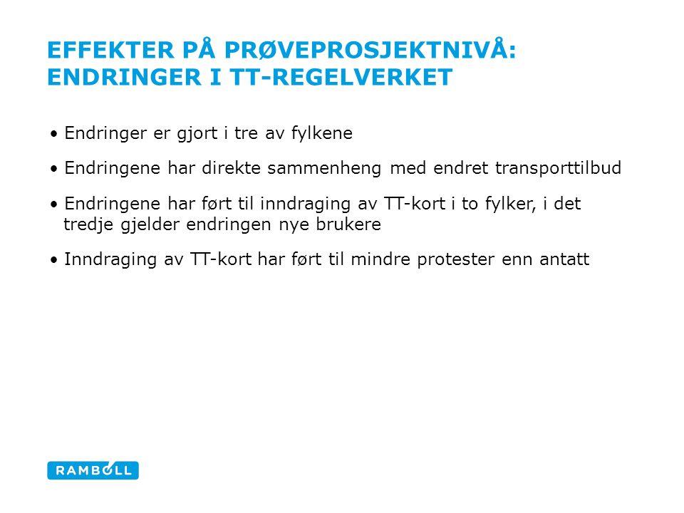EFFEKTER PÅ PRØVEPROSJEKTNIVÅ: ENDRINGER I TT-REGELVERKET Endringer er gjort i tre av fylkene Endringene har direkte sammenheng med endret transportti