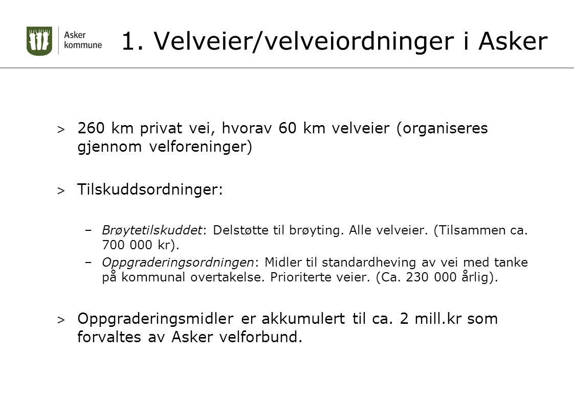 1. Velveier/velveiordninger i Asker > 260 km privat vei, hvorav 60 km velveier (organiseres gjennom velforeninger) > Tilskuddsordninger: –Brøytetilsku