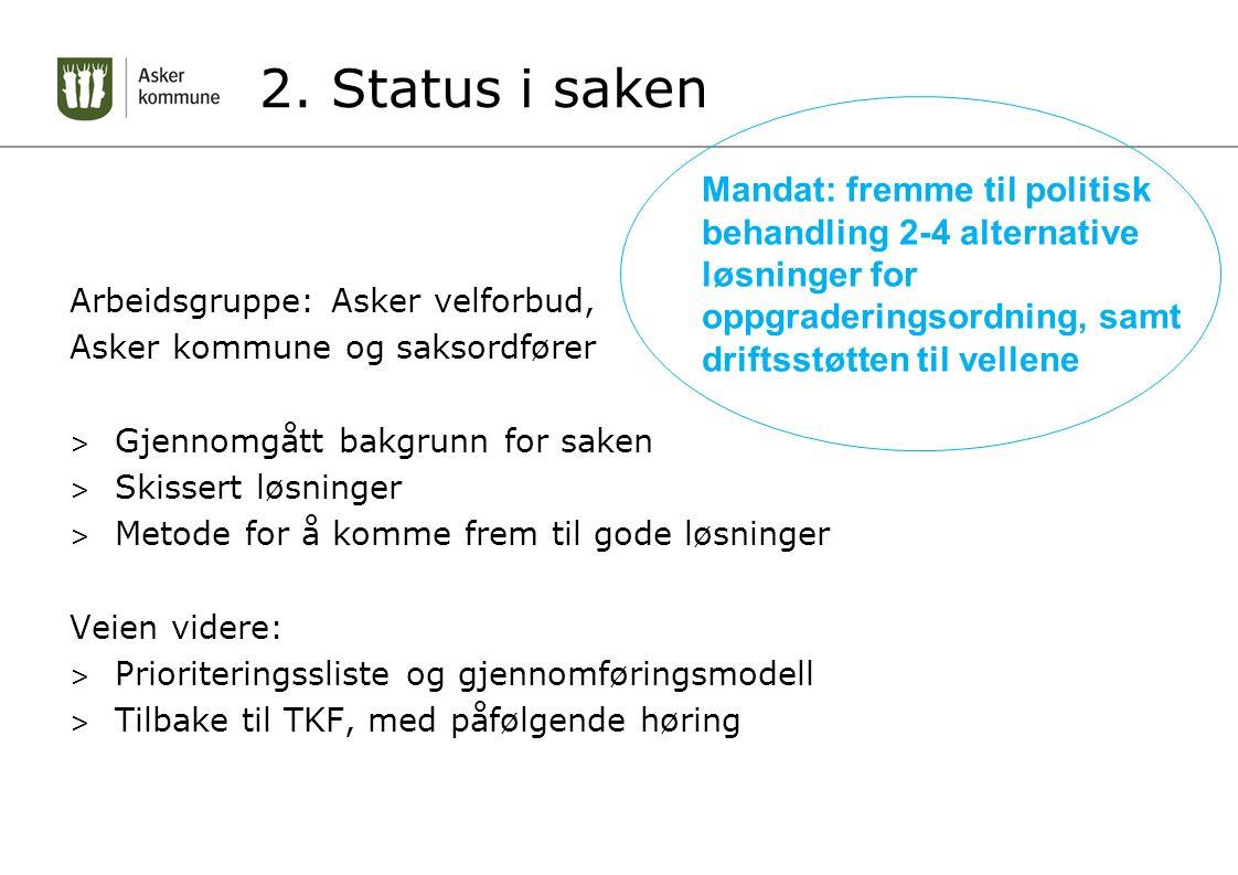 2. Status i saken Arbeidsgruppe: Asker velforbud, Asker kommune og saksordfører > Gjennomgått bakgrunn for saken > Skissert løsninger > Metode for å k