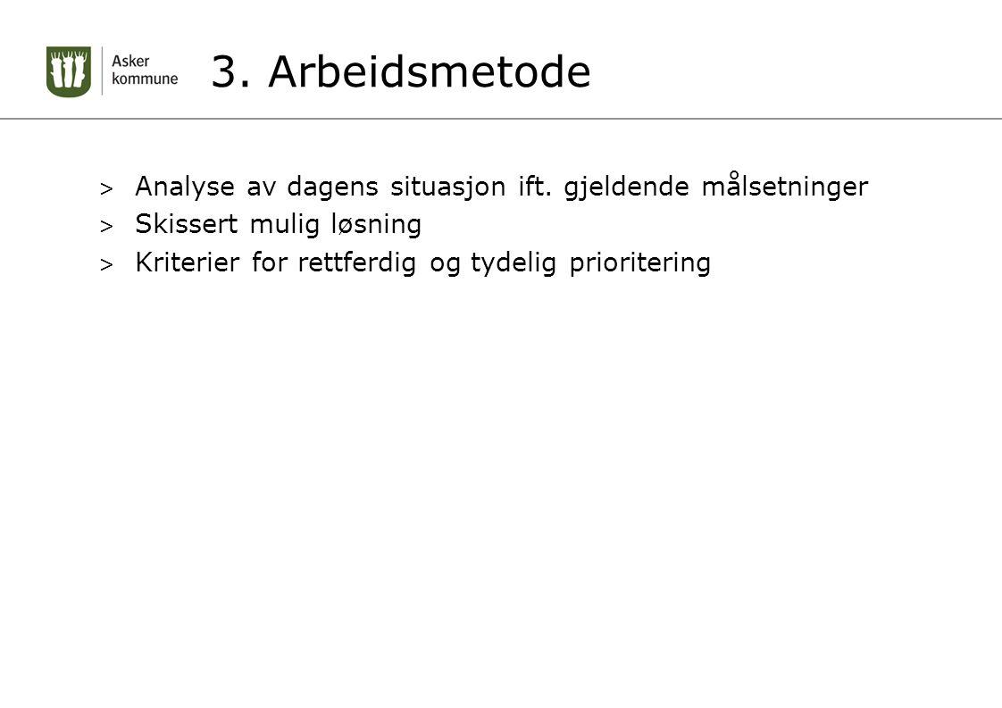 3. Arbeidsmetode > Analyse av dagens situasjon ift.