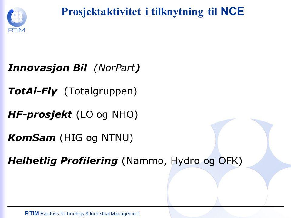 RTIM Raufoss Technology & Industrial Management Prosjektaktivitet i tilknytning til NCE Innovasjon Bil (NorPart) TotAl-Fly (Totalgruppen) HF-prosjekt (LO og NHO) KomSam (HIG og NTNU) Helhetlig Profilering (Nammo, Hydro og OFK)