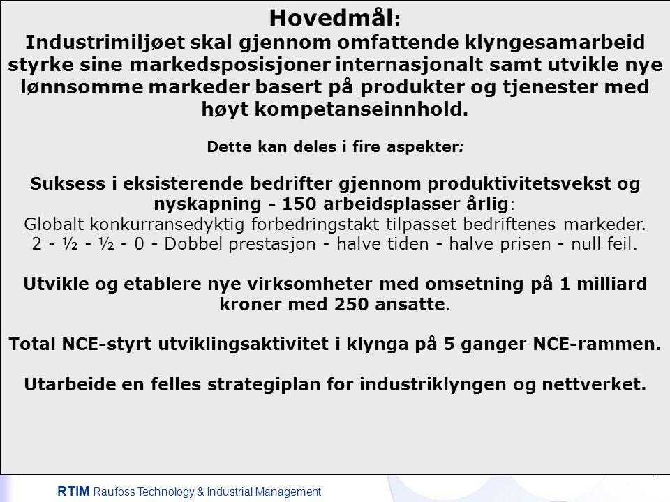 RTIM Raufoss Technology & Industrial Management Hovedmål : Industrimiljøet skal gjennom omfattende klyngesamarbeid styrke sine markedsposisjoner internasjonalt samt utvikle nye lønnsomme markeder basert på produkter og tjenester med høyt kompetanseinnhold.