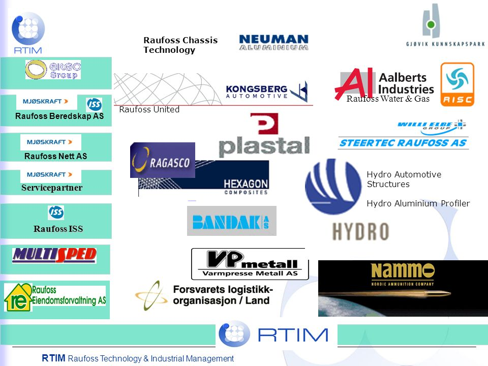 RTIM Raufoss Technology & Industrial Management Raufoss Nett AS Raufoss Beredskap AS Hydro Automotive Structures Hydro Aluminium Profiler Raufoss Chassis Technology Raufoss United Raufoss Water & Gas Raufoss ISS Servicepartner