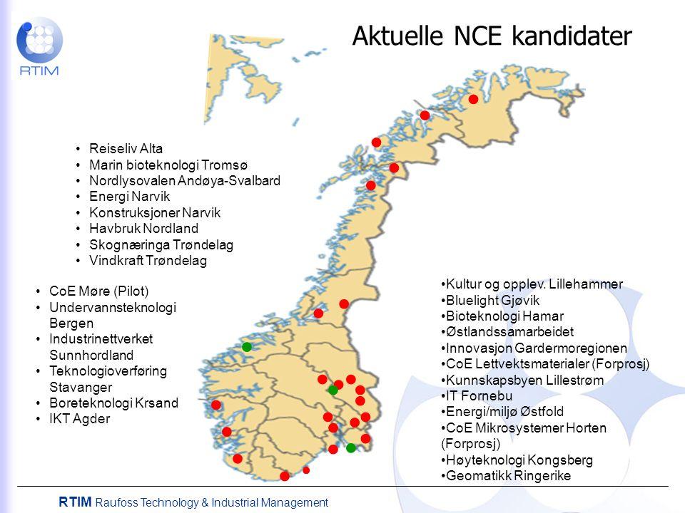 RTIM Raufoss Technology & Industrial Management Aktuelle NCE kandidater ● ● ● ● ● ● ● Reiseliv Alta Marin bioteknologi Tromsø Nordlysovalen Andøya-Sva