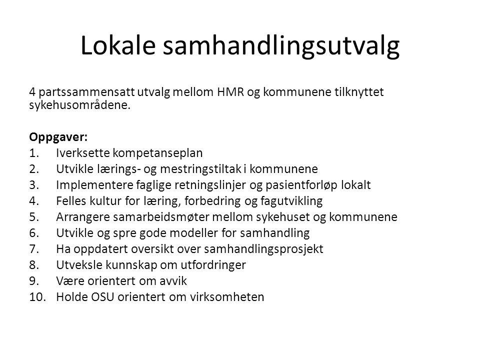 Lokale samhandlingsutvalg 4 partssammensatt utvalg mellom HMR og kommunene tilknyttet sykehusområdene.