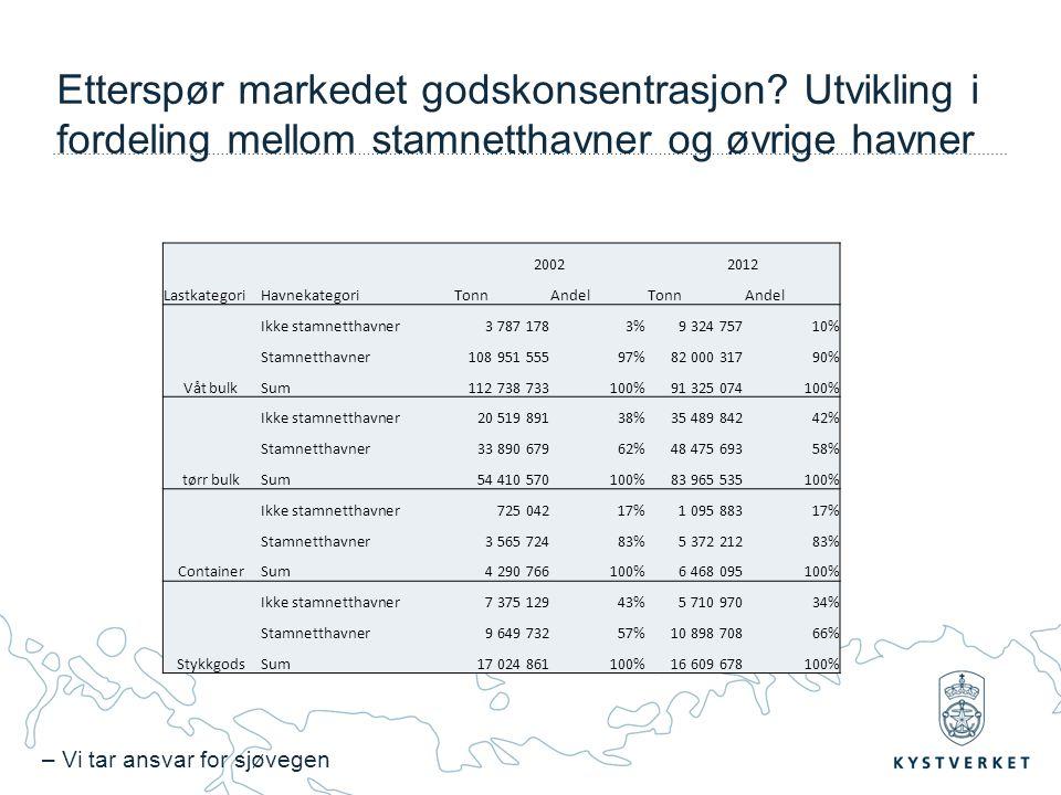 – Vi tar ansvar for sjøvegen Etterspør markedet godskonsentrasjon.