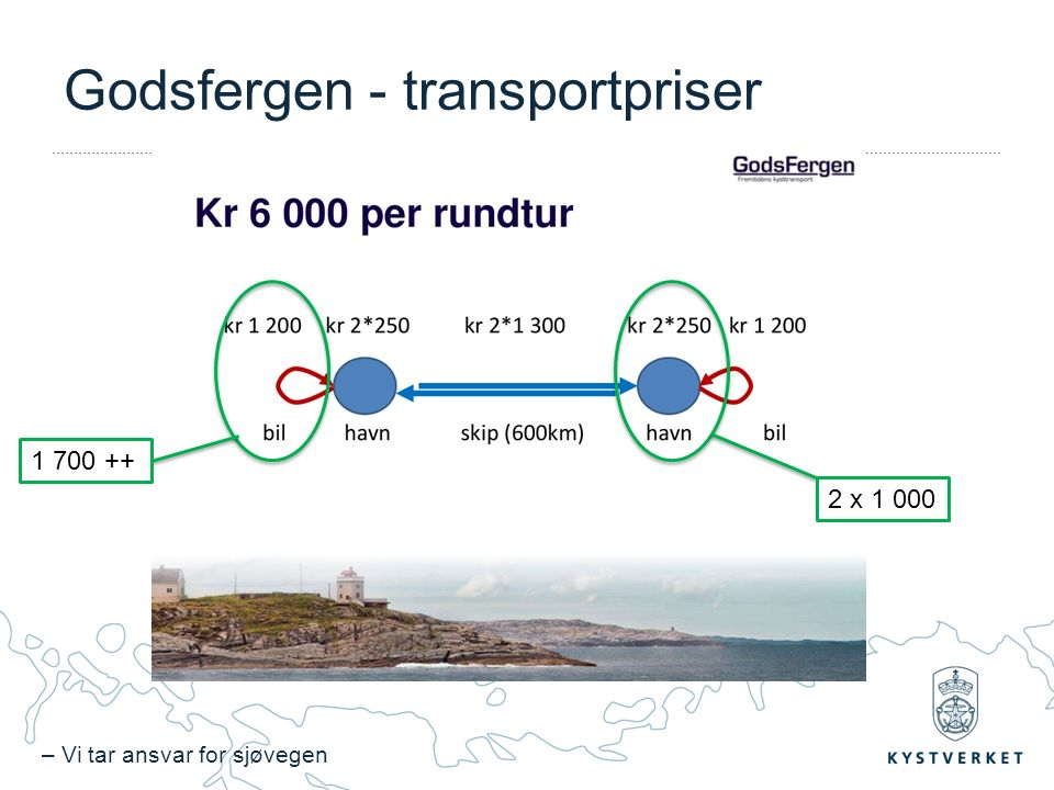 – Vi tar ansvar for sjøvegen Godsfergen - transportpriser 1 700 ++ 2 x 1 000