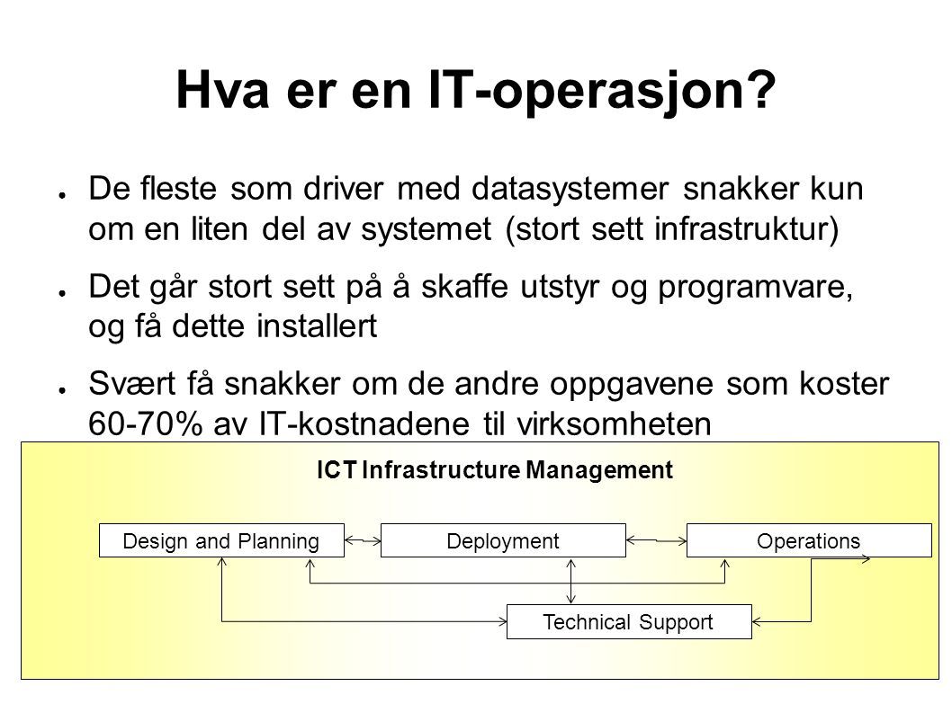 IT Service Continuity Availability Management Financial Management Capacity Management Service Level Management Release Management Change Management Configuration Management Problem Management Incident Management Service Desk Service Delivery Service Support Service Management Design and PlanningDeploymentOperations Technical Support ICT Infrastructure Management Hvordan henger delene sammen?