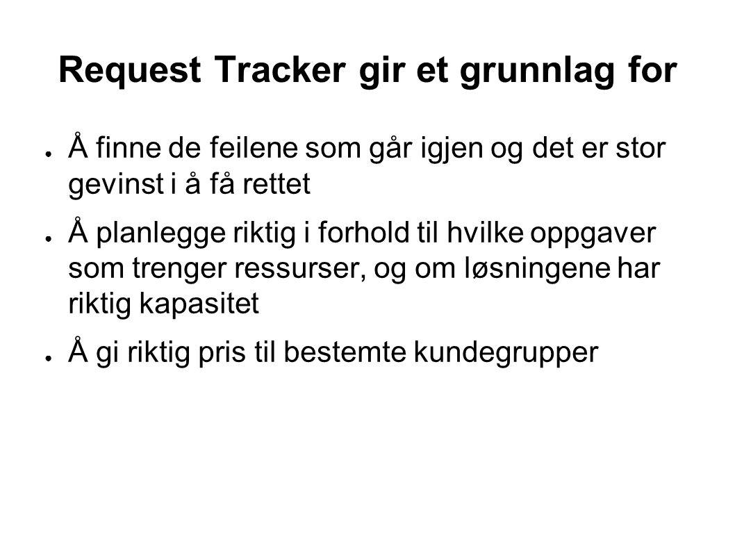 Request Tracker gir et grunnlag for ● Å finne de feilene som går igjen og det er stor gevinst i å få rettet ● Å planlegge riktig i forhold til hvilke oppgaver som trenger ressurser, og om løsningene har riktig kapasitet ● Å gi riktig pris til bestemte kundegrupper