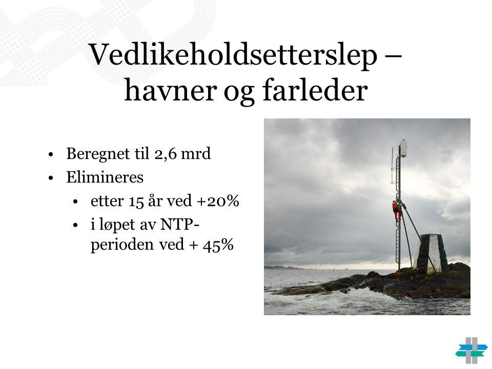 Vedlikeholdsetterslep – havner og farleder Beregnet til 2,6 mrd Elimineres etter 15 år ved +20% i løpet av NTP- perioden ved + 45%