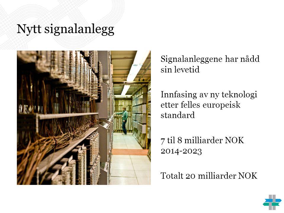 Nytt signalanlegg Signalanleggene har nådd sin levetid Innfasing av ny teknologi etter felles europeisk standard 7 til 8 milliarder NOK 2014-2023 Totalt 20 milliarder NOK