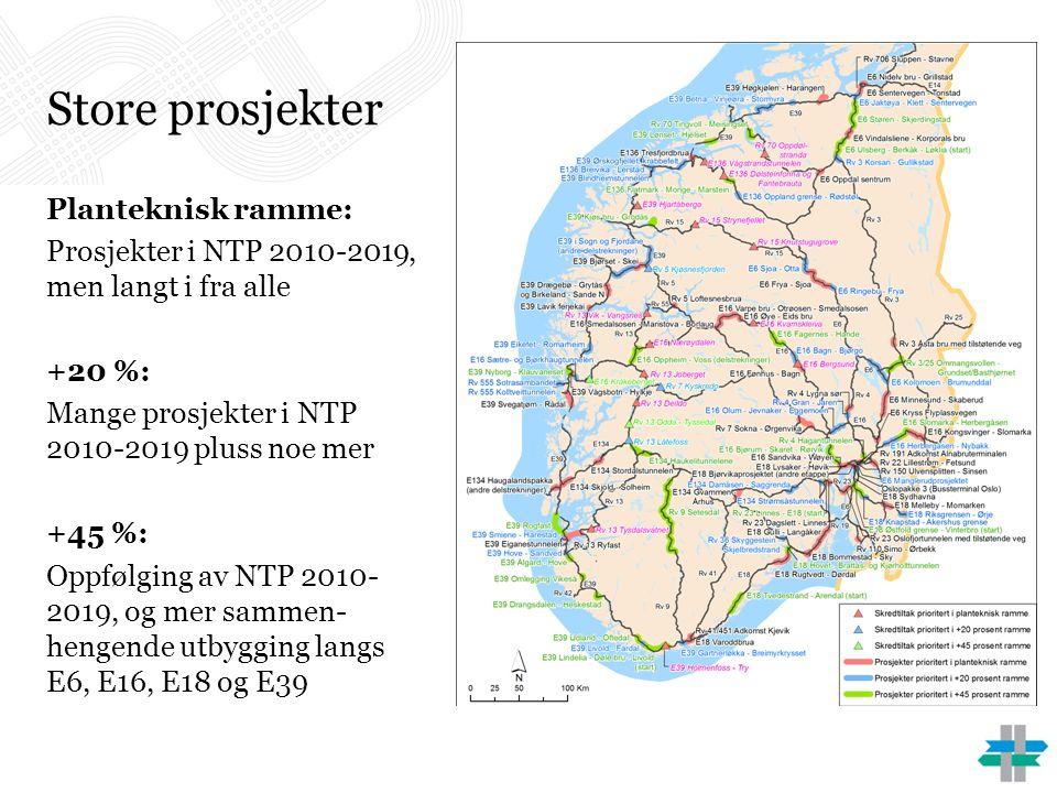 Store prosjekter Planteknisk ramme: Prosjekter i NTP 2010-2019, men langt i fra alle +20 %: Mange prosjekter i NTP 2010-2019 pluss noe mer +45 %: Oppfølging av NTP 2010- 2019, og mer sammen- hengende utbygging langs E6, E16, E18 og E39