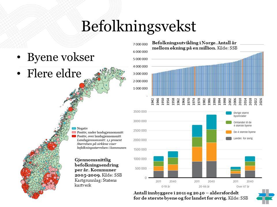 Halvtimesfrekvens indre IC –Fredrikstad –Tønsberg –Hamar 47 mrd Ferdig 2026 ved +45% 2023 krever +56% Full utbygging –Halden –Skien –Lillehammer 127 mrd Krever 136% økt ramme Utviklingstrinn InterCity