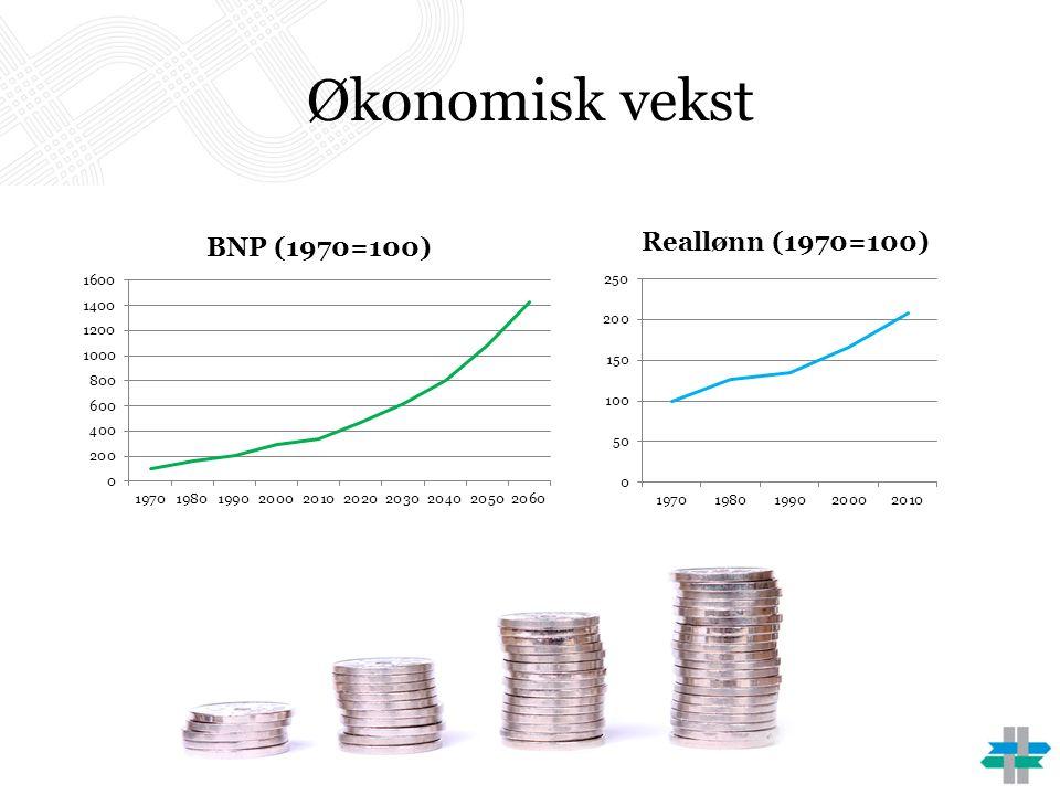 Foreløpig oppfølging av høyhastighetsutredningen Utredninger: Porsgrunn – Kristiansand – Egersund – Stavanger Ringeriksbanen (100 millioner kr ved +45%)