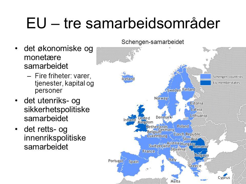 EU – tre samarbeidsområder det økonomiske og monetære samarbeidet –Fire friheter: varer, tjenester, kapital og personer det utenriks- og sikkerhetspolitiske samarbeidet det retts- og innenrikspolitiske samarbeidet Schengen-samarbeidet