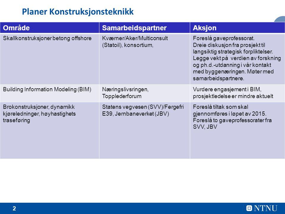 2 Planer Konstruksjonsteknikk OmrådeSamarbeidspartnerAksjon Skallkonstruksjoner betong offshoreKværner/Aker/Multiconsult (Statoil), konsortium, Foreslå gaveprofessorat.