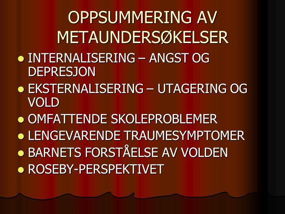 OPPSUMMERING AV METAUNDERSØKELSER INTERNALISERING – ANGST OG DEPRESJON INTERNALISERING – ANGST OG DEPRESJON EKSTERNALISERING – UTAGERING OG VOLD EKSTERNALISERING – UTAGERING OG VOLD OMFATTENDE SKOLEPROBLEMER OMFATTENDE SKOLEPROBLEMER LENGEVARENDE TRAUMESYMPTOMER LENGEVARENDE TRAUMESYMPTOMER BARNETS FORSTÅELSE AV VOLDEN BARNETS FORSTÅELSE AV VOLDEN ROSEBY-PERSPEKTIVET ROSEBY-PERSPEKTIVET