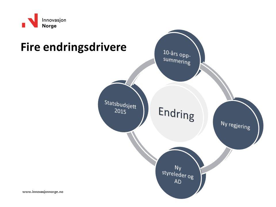 Bedriftsnettverk Samarbeid mellom tre eller flere aktører Oppnå noe mer i fellesskap enn på egenhånd Modellen planlegges gjennomført med 3 faser: Fase 1 - Forstudie : Mobiliserings- og klargjøringsprosessen (inntil 100 000 kr – midlertidig stopp i inntak av nye) Fase 2 – Forprosjekt: Forretningsutviklingsprosessen (inntil 200 000 kr) Fase 3 – Hovedprosjekt Kommersiell prosess (inntil 500 000 kr pr år) I 2015 ble det innvilget 9,8 millioner kroner fordelt på 34 saker