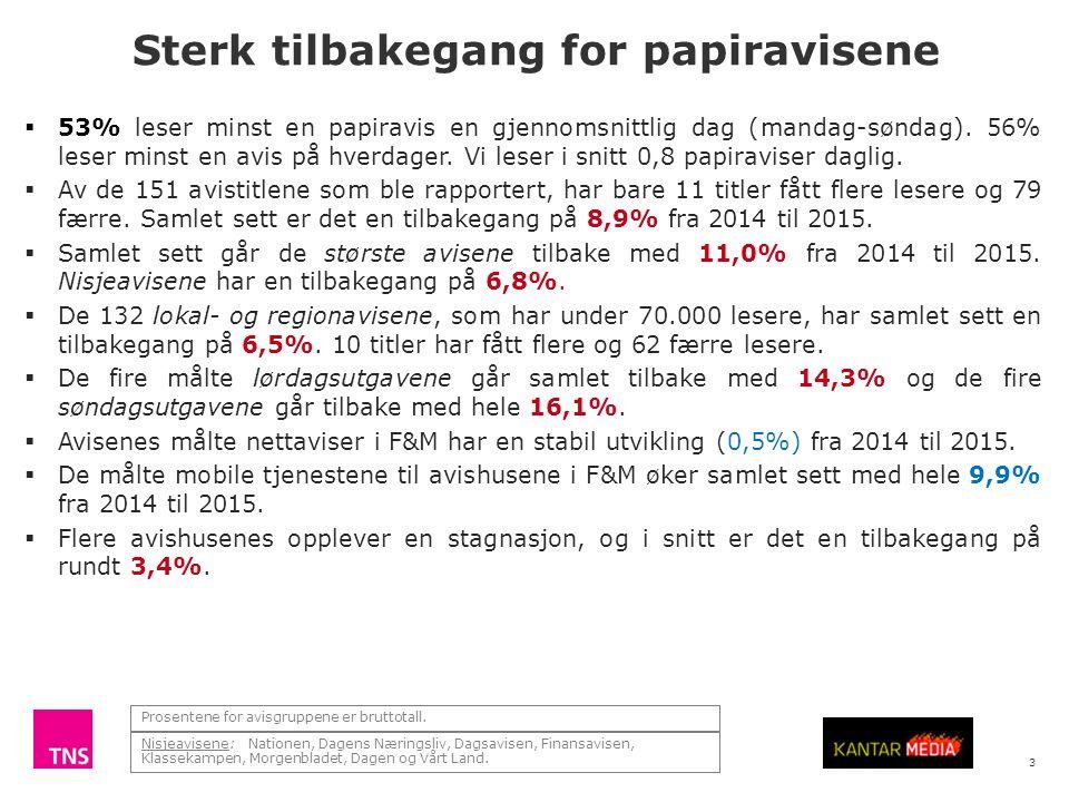 4 Medieutviklingen 1960 – 2015 Kilde: Daglig oppslutning om avis, radio, fjernsyn, tekst-TV og Internett 1961-2015.