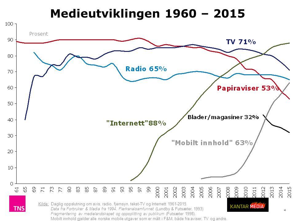 5 Kilde: Daglig oppslutning om papiravis og nettaviser 1961-2015.
