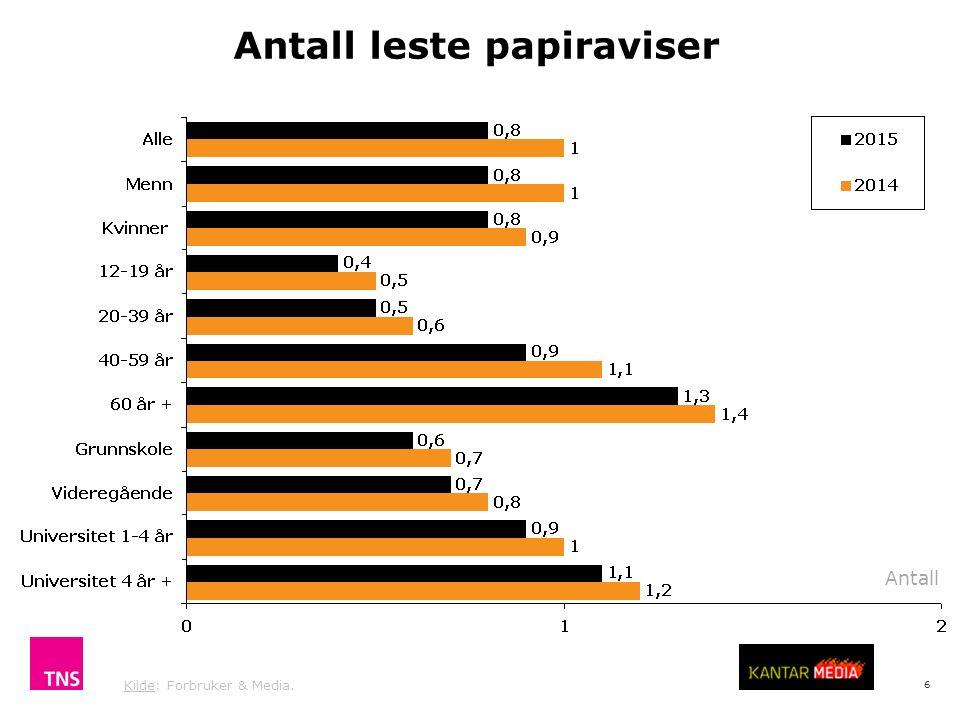 6 Antall leste papiraviser Antall Kilde: Forbruker & Media.