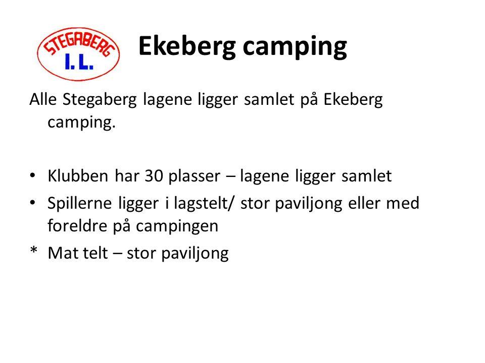 Plasser til lagene på Ekeberg camping J13 - 7 plasser (en må vekk) J14 - 9 (7) plasser (Stølsvik – Gjøvåg= telt?) J13 og J14 har felles mattelt J16 - 5 plasser G14 - 7 plasser (en må vekk) G16 – 6 plasser G14 og G16 = felles mattelt