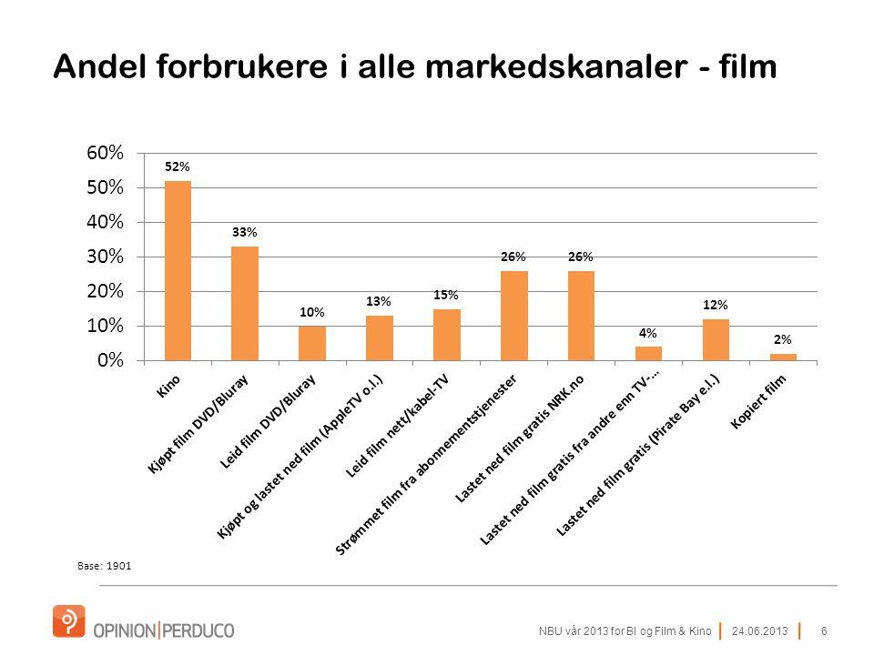 Antall filmer i alle markedskanaler - forbrukere 24.06.2013NBU vår 2013 for BI og Film & Kino7 Base: brukere av den enkelte tjenesten