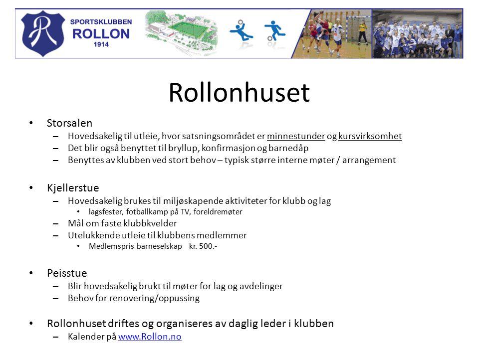 Rollonhuset Storsalen – Hovedsakelig til utleie, hvor satsningsområdet er minnestunder og kursvirksomhet – Det blir også benyttet til bryllup, konfirm